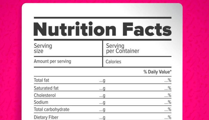 Tabla nutricional de los alimentos: características y uso